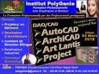 Cours de Dessin & Arts Graphiques - Cameroun
