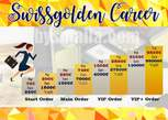 Join SwissGolden with as low as 46k + No referrals - Nigeria